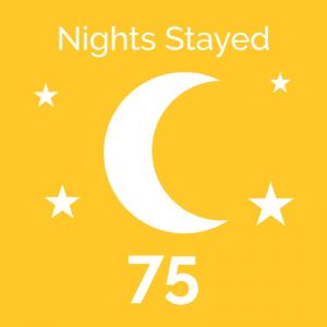 Nights Stayed: 75